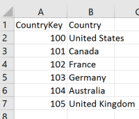 13-excel-country
